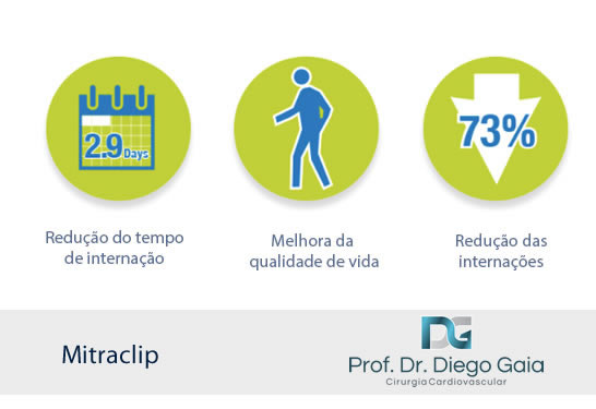insuficiencia mitral mitralclip3